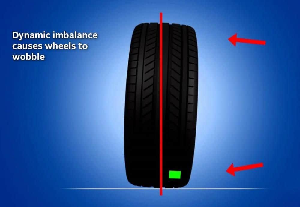 Bent wheels