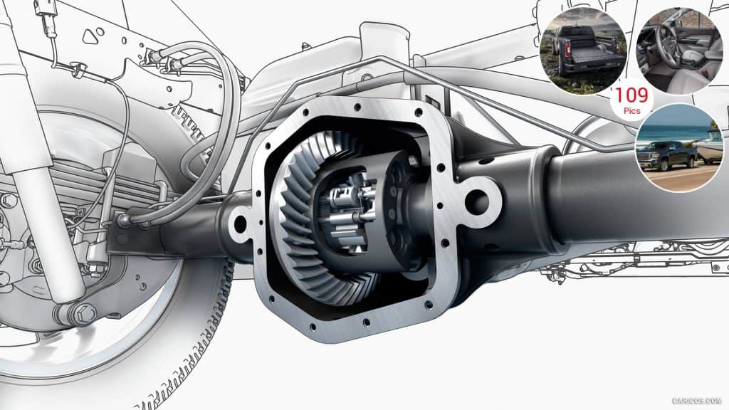 The automatic locking rear differential